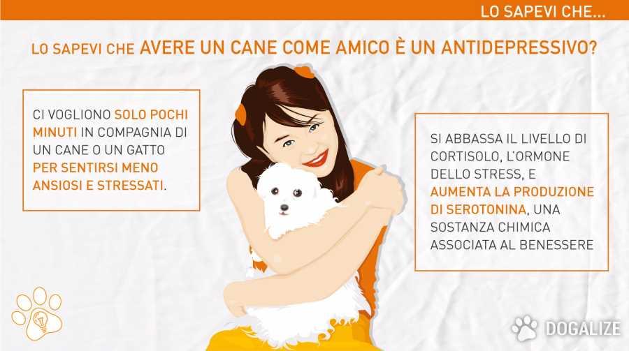 Cane e depressione: un cane per amico e' un antidepressivo