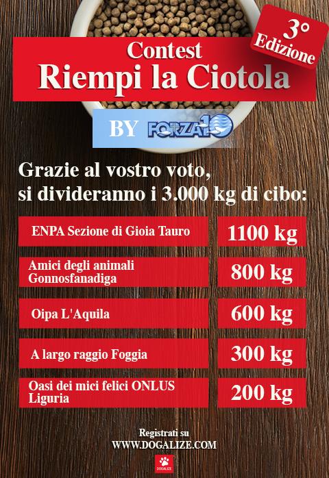 Contest Riempi la Ciotola by Forza10: i risultati
