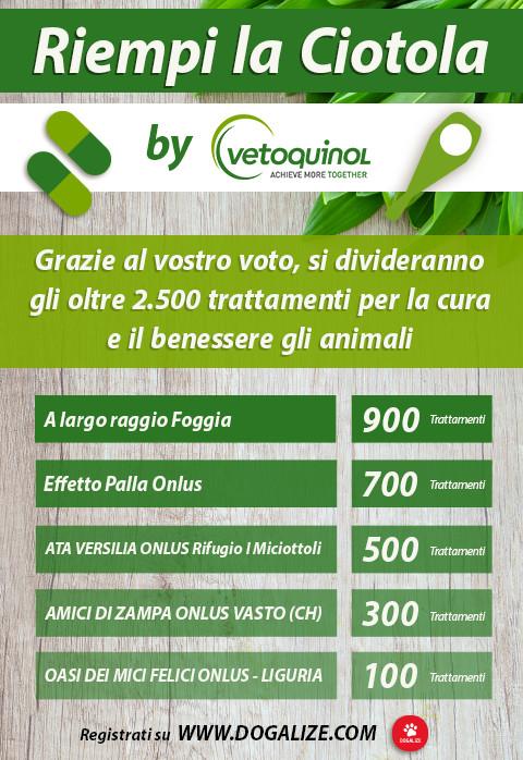 Riempi la Ciotola by Vetoquinol: i risultati del Contest